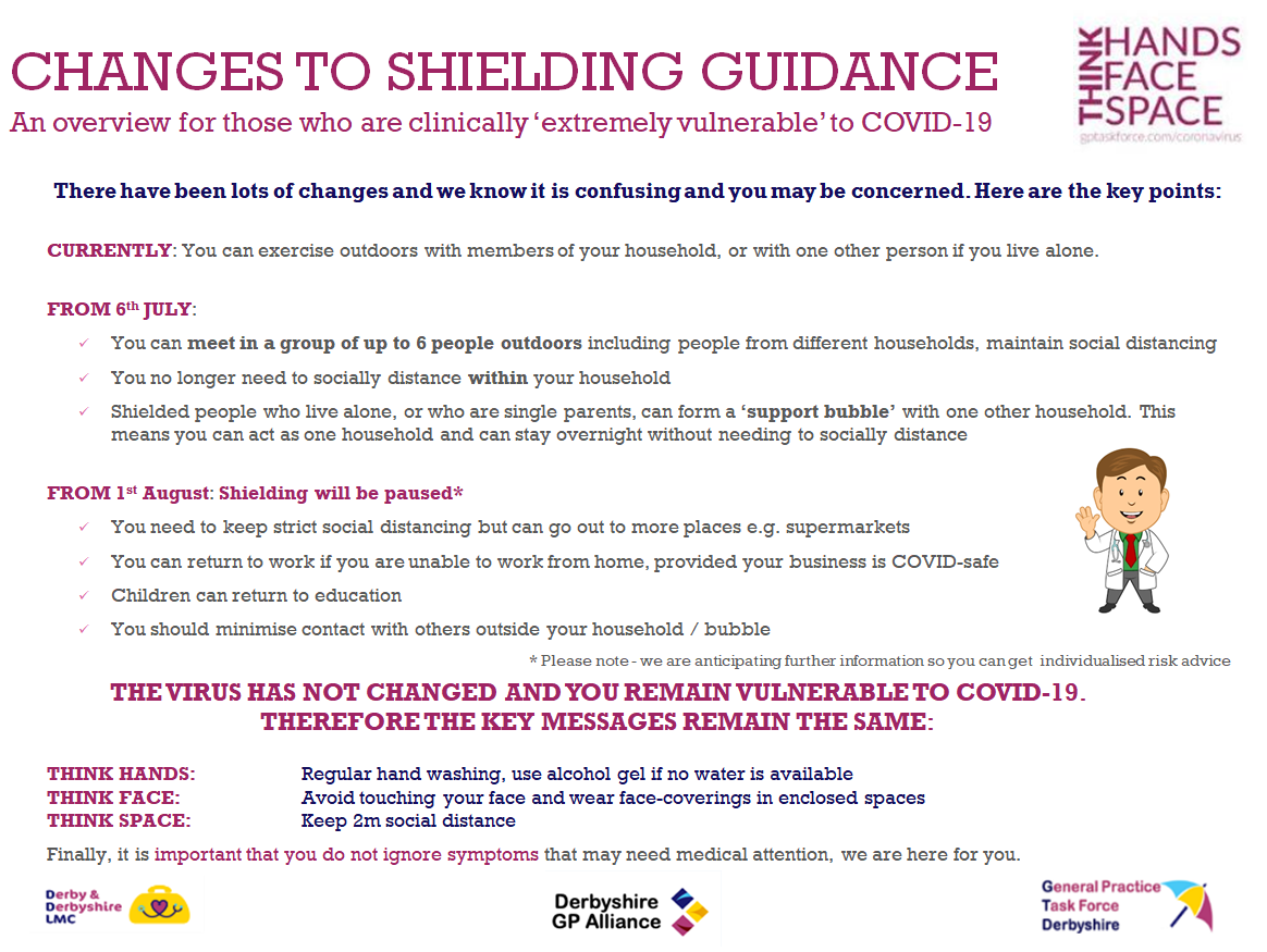 An overview of sheilding guidance changes